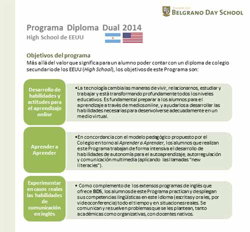 1013_Diploma Dual 2014- Objectives